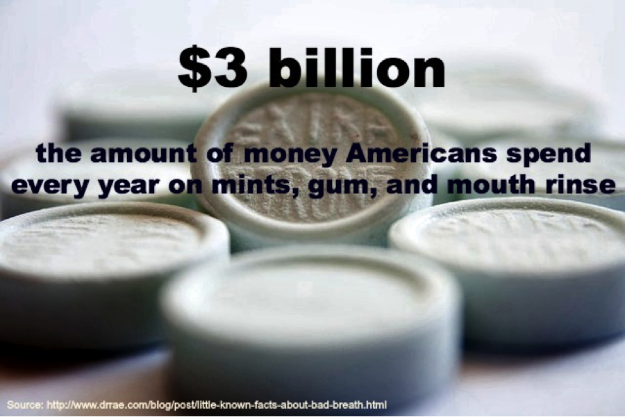 money for breath mints, gum, and rinse