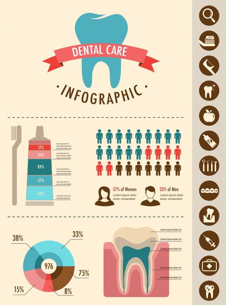 infographic of the effects of poor dental hygiene